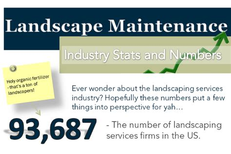 landscape company names 43 clever landscaping company names brandongaille
