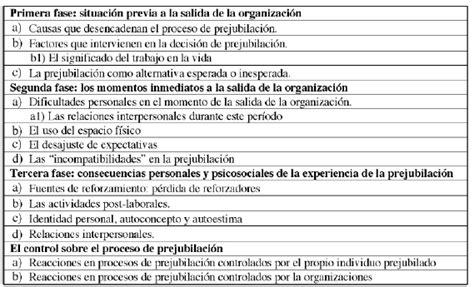 preguntas de entrevistas grupales de trabajo un analisis de contenido sobre los elementos www