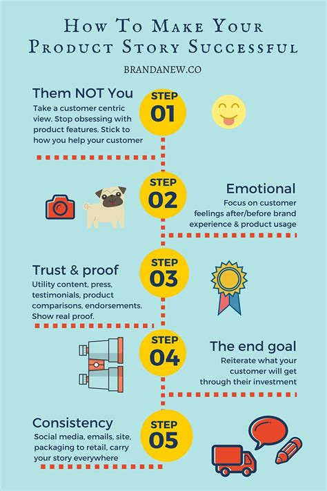 how to create a story how to make your product story successful