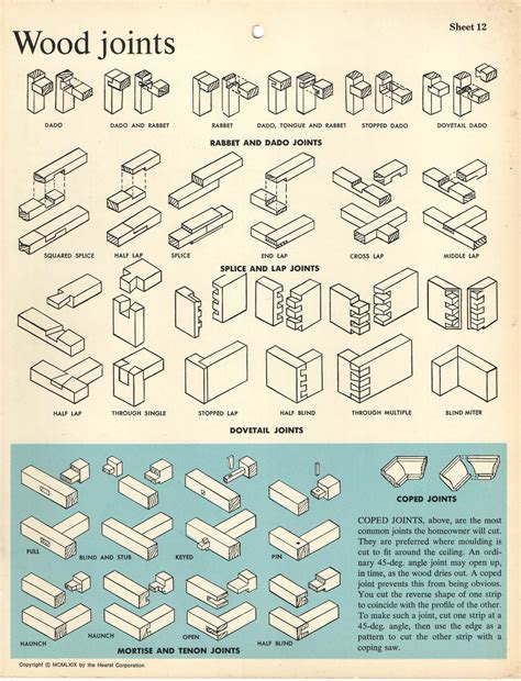 types of woodwork joints types of wood joints and uses woods wood