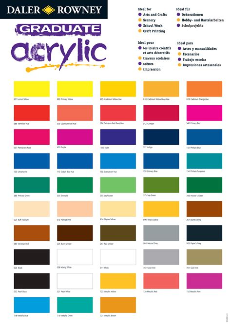 acrylic paint colors mixing colors chart paint images