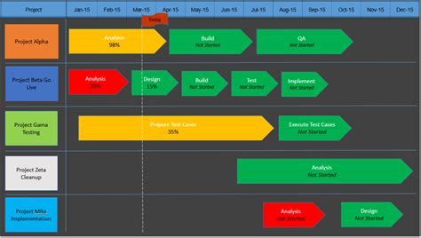 project timeline template 9 samples