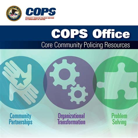 community policing partnerships for problem solving cops office grants and resources for community policing