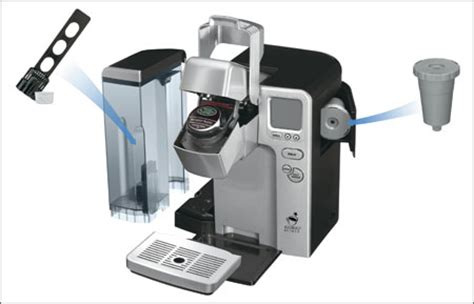 Keurig Coffee Maker Problems: Cuisinart SS 700 Single Serve Brewing System, Silver