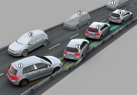 Post Collision Safety System by What Is Automatic Post Collision Braking