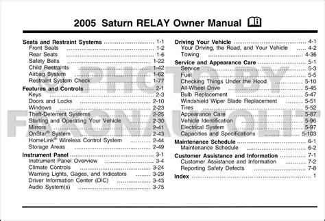 2007 saturn relay engine repair manual service manual removing 2006 saturn relay engine new service manual 2005 saturn relay engine overhaul manual service manual car maintenance