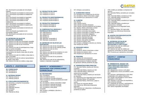 cuadro de cuentas del pgc cuentas pgc 2007 1