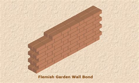 flemish garden wall bond building materials brick bonding