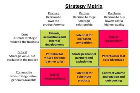 strategy tasko consulting