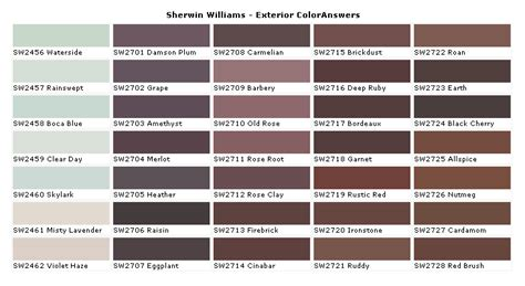 paint colors by sherwin williams sherwin williams color sles 2017 grasscloth wallpaper