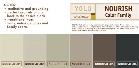 home depot yolo paint home depot tile and ceramics on