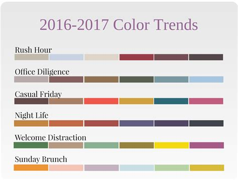 colours of the year 2017 interior design colors trend home design and decor