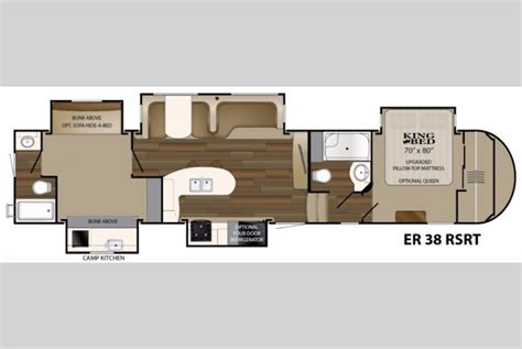 heartland 5th wheel floor plans heartland elkridge fifth wheels bunkhouse models