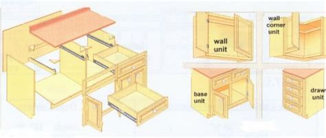 how to make a kitchen cabinet build your own kitchen cabinets tips on kitchen