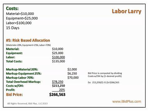 commercial landscaping bids ibid plus landscape bid series 4 comparing methods