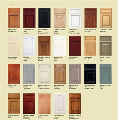 styles of kitchen cabinets 1000 ideas about cabinet magnificent kitchen cabinet