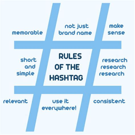 what does hashtag how to use hashtags a complete guide