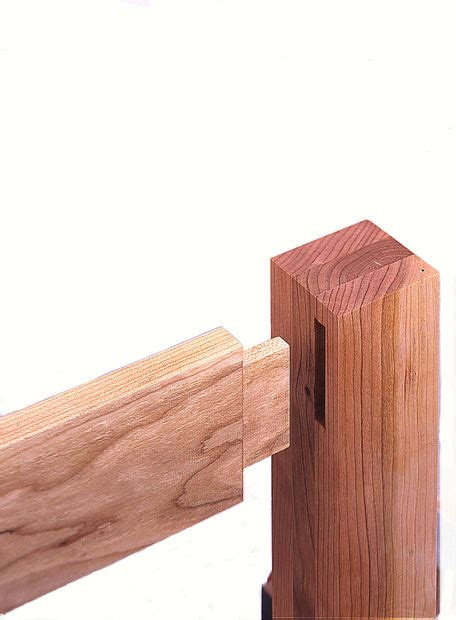 basic woodwork pdf diy woodworking basic joinery woodworkers
