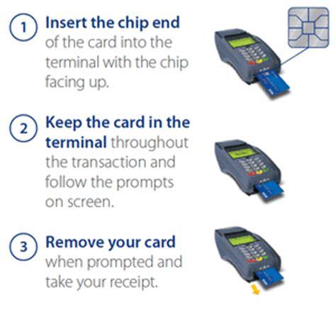 how to make debit card south financial visa debit cards south