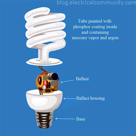 how does a cfl bulb work electricalcommunity