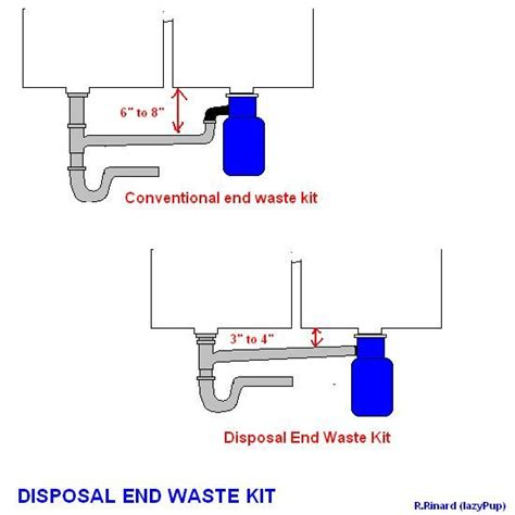 plumbing diagram for kitchen sink with garbage disposal garbage disposal plumbing