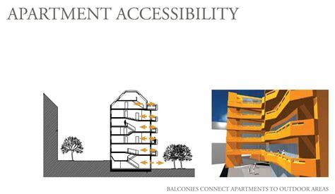 Free Kitchen Design Layout miss sargfabrik sustainable inter generationalliving