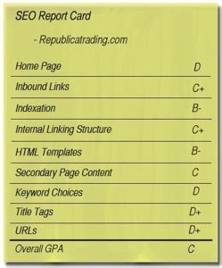make a report card seo report card republicatrading practical ecommerce