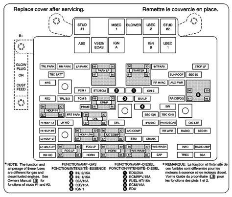 hummer h2 2006 fuse box diagram auto genius hummer h2 2002 2003 fuse box diagram auto genius