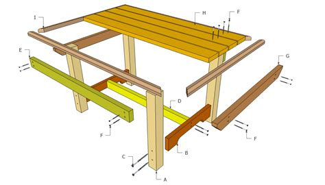 table woodworking plans free wood table plan the ryobi band saw follows a line of