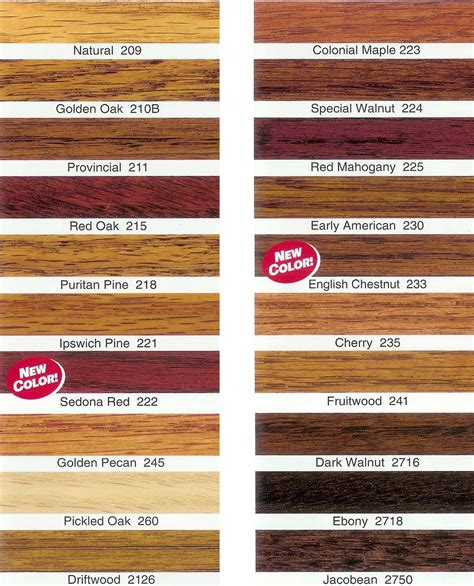 Kitchen Wall Colors With Maple Cabinets blog first mountain