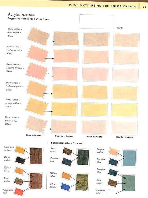 acrylic paint how to make skin color mixing skin tone in acrylic pale skin lighter tones http