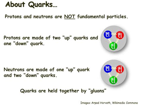 What Is A Proton Made Of by About Quarks Sliderbase