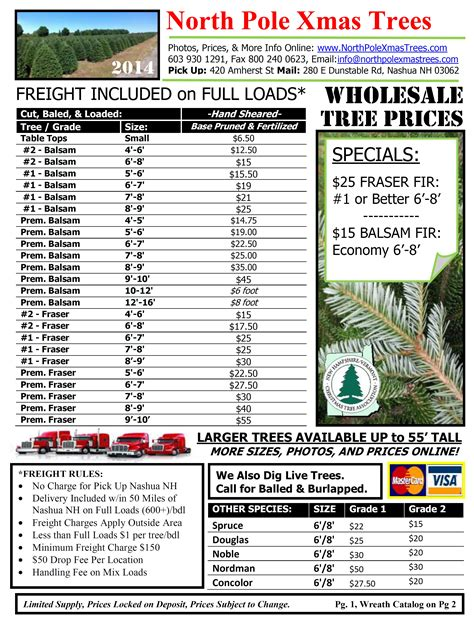 trees wholesale prices wholesale tree pricing