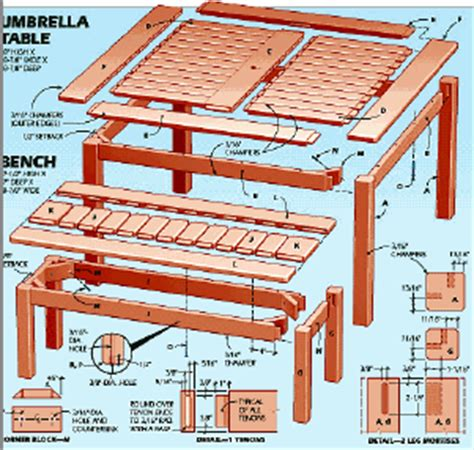 basic woodworking plans woody s woodworking plans and projects basic picnic table