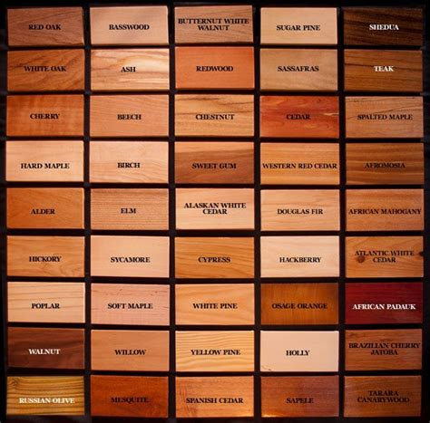 woodworking names wood sles wood products details for architecture
