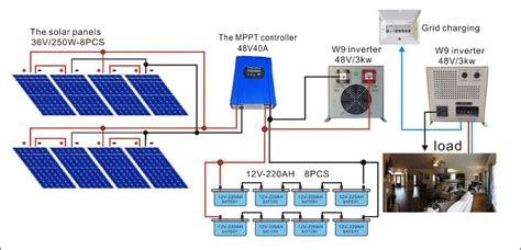 solar lighting system pdf 10w 20w 30w mini solar home lighting system portable dc