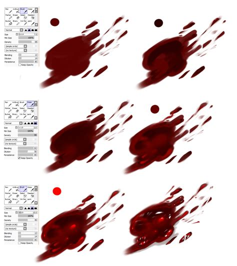 Easy Blood Tutorial By Ryky On Deviantart