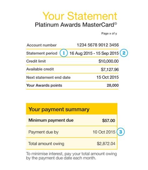make a credit card statement using your credit card interest free period commbank