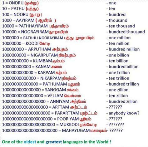 in tamil language with pictures tamil numbers pooriyam