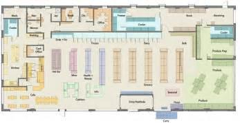 cutaways floorplans blueprints grocery store floor