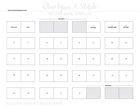 picture book layout children s book layouts self and separate ended by