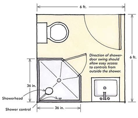 bathroom shower sizes tiny guest bathroom layout will this work