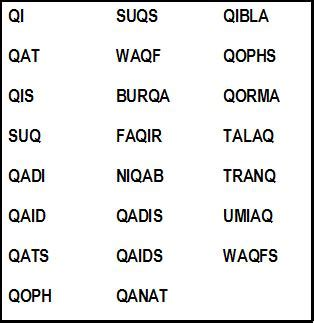 scrabble words that end with q scrabble words that start with q and end in n