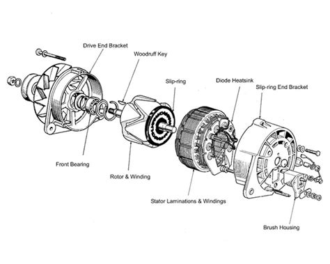 Alternator Electric Motor by Electric Motor Parts Buy Electric Motor Parts Stator