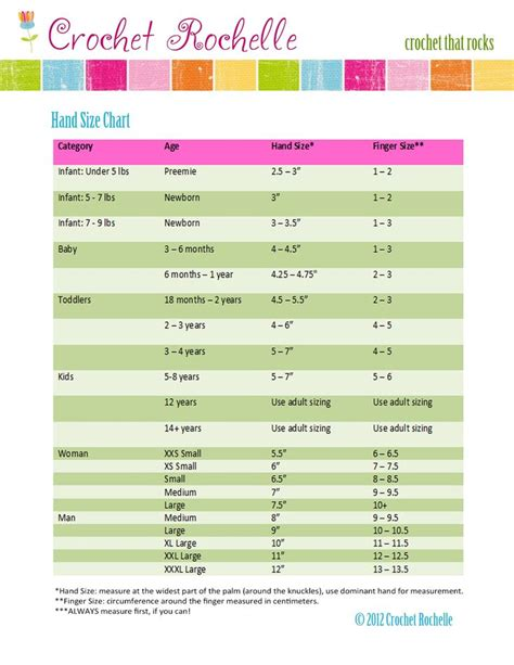 baby chest size chart knitting size chart a reference tool for mittens and gloves