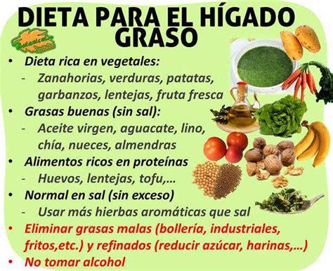 alimentos que da an el higado blog de plantas 191 qu 201 comer si se tiene el h 205 gado graso