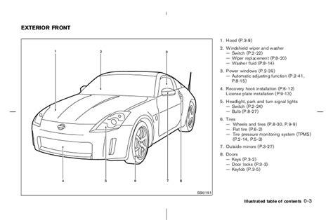 service manual free download parts manuals 2004 nissan 350z user handbook diagram as well