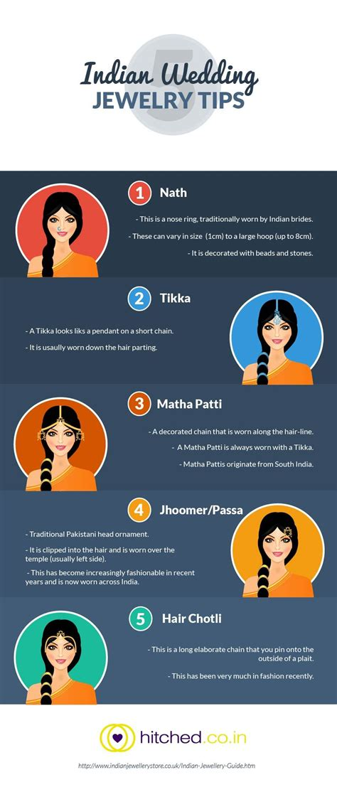 jewelry tips 5 indian wedding jewelry tips infographic infographic list