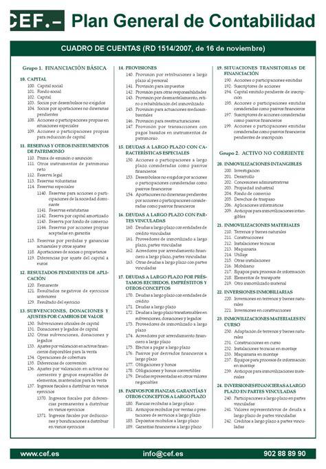 cuadro de cuentas del pgc plan cuentas pgc contabilidadtk by andrea santambrogio issuu