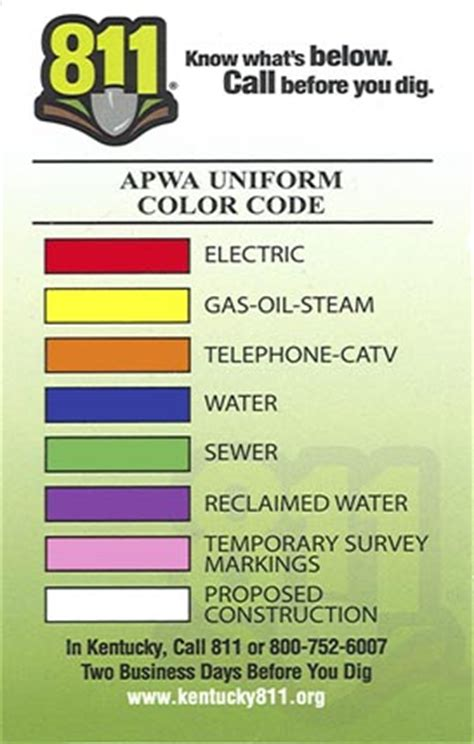 paint colors for utilities before you dig morehead utility plant board